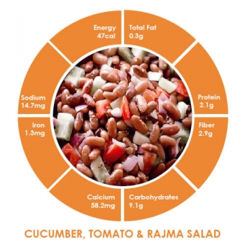 Rajma, Cucumber & Tomato Salad